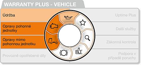 MultiSupport-Icon-Warranty-Plus-Vehicle-CZ